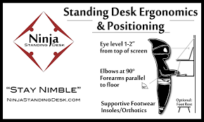 anthropometry and ergonomics why should you care intended for new residence ergonomics standing desk plan stand desk stunning ergonomic desk setup two