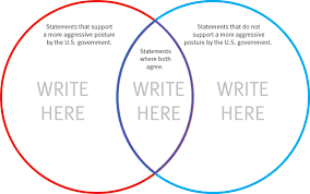 Student Venn Diagram Teachers Guide Hot Politics Teacher Center Frontline Pbs