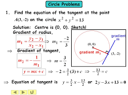 a 3 2 on the circle find the equation of the tangent