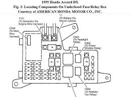 2006 acura rsx fuse box diagram on 2006 images free download 1991 Honda Accord Fuse Box Diagram 2006 acura rsx fuse box diagram 7 rsx under hood fuse box diagram 2006 pontiac vibe fuse box diagram 1991 honda accord fuse panel diagram