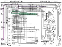 1970 plymouth duster wiring wiring diagram info 1970 plymouth duster wiring wiring diagram expert 1970 plymouth duster wiring