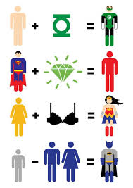 if only 9th grade math were this easy matt cowen ilrates what you add or subtract to create the heros of our comic books tv and s the equations