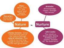 Spm essay nature        original papers  Nature or nurture essay