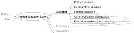philosophy analytical essay ppt