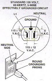wiring diagram for 3 prong plug the wiring diagram electrical testing tips appliance aid wiring diagram