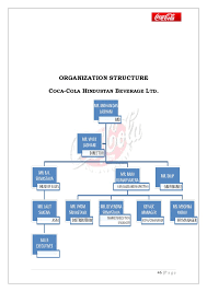 Pepsico Structure Chart Organizational Chart Of Coca Cola Philippines