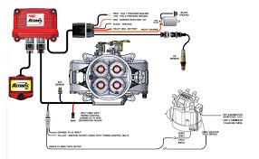 schematic to control timing with hei distributor GM HEI Coil Wiring Hei Conversion Wiring Diagram #16