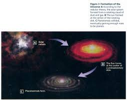 origin of the solar system answers in genesis prentice hall 647