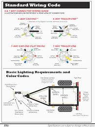 wire diagram 7 pigtail wiring diagrams magnificent boat trailer 7 pin trailer wiring diagram with brakes at Pigtail Wiring Diagram