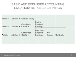 basic and expanded accounting equation retained earnings