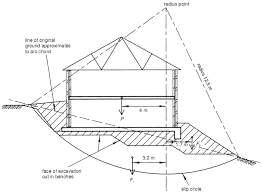 Small Picture Basement Retaining Wall Design Example Part 38 Concrete