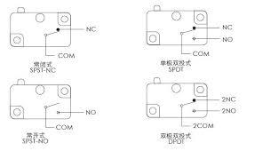 125 250vac omron micro switch ul tuv buy ul tuv omron micro 125 250vac omron micro switch ul tuv