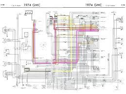 1980 chevy truck fuse box perkypetes club 1980 chevy truck fuse box diagram 1980 chevy truck fuse box diagram wiring block