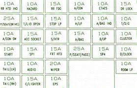 corolla wiring diagram 2003 images diagram further 2003 acura wiring diagrams together ls swap fuel