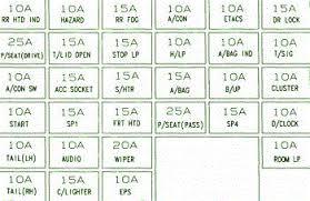 2002 kia optima fuse box diagram amotmx com 2002 kia optima fuse box map