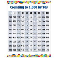 1 1000 Chart Counting To 1000 By 10s Chart Amazon Co Uk Office Products