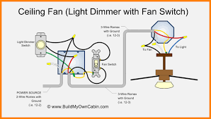 wiring ceiling fan with light ceiling fan light dimmer wiring png