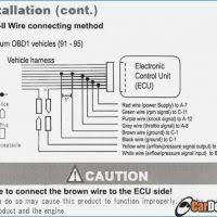 apexi rsm wiring diagram wiring source \u2022 apexi safc wiring diagram apexi rsm installation manual at Apexi Rsm Wiring Diagram