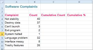 How To Construct Pareto Chart In Excel How To Create Simple Pareto Chart In Excel