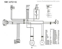 1980 honda atc 110 wiring diagram wiring diagram honda 70 wiring diagram diagrams