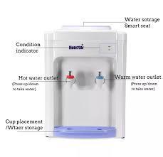 Cây nước nóng lạnh Huastar- nguồn cấp nước trực tiếp Nơi bán Cây Nước Nóng  Lạnh Mini giá rẻ uy tín chất lượng - CHỌN NGAY CÂY NƯỚC NÓNG LẠNH MINI  HUASTAR -