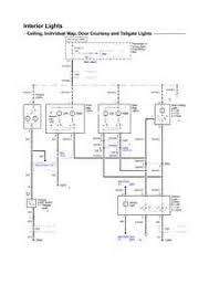 similiar 2000 freightliner wiring diagram keywords freightliner columbia wiring schematic wiring diagram