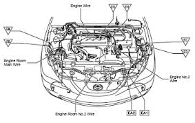 corolla engine diagram wiring diagrams online