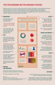 Informational Poster Sample Layout Better Posters Scientific Poster Design Research Poster