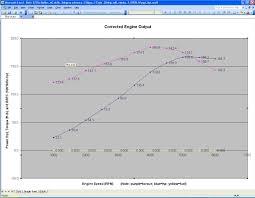 Thesamba Com Performance Engines Transmissions View