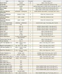 how to install amp & wiring for sub 2004 to 2016 mazda 3 forum Mazda 3 Stereo Wiring click image for larger version name 2ndgenwiringscheme3 jpg views 2307 size 142 0 mazda 3 stereo wiring diagram 2007