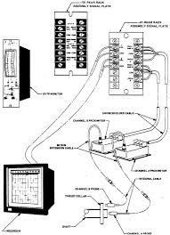 dvi d pinout related keywords suggestions dvi d pinout long dvi d pinout diagram in addition dual monitor wiring diagram on dual