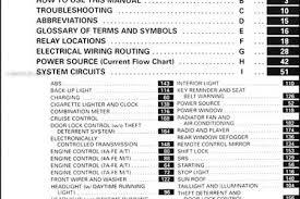 toyota corolla wiring diagrams petaluma toyota corolla wiring diagram besides 2000 toyota corolla wiring