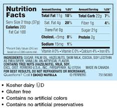 Dairy Nutrition Facts Chart Nutritional Facts Nutella