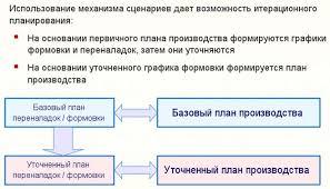 Всё для С Обработки печатные формы документов внешние отчеты  Комбинат ЖБИ необходима для оптимизации учета в организациях которые производят железобетонную продукцию а также осуществляют строительную деятельность