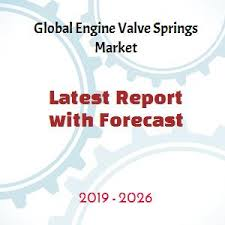 Global Engine Valve Springs Market 2019 Business Statistics