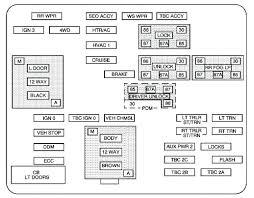 fuse box diagram chevy lumina 2001 wiring diagram libraries 2001 chevy blazer fuse box diagram wiring diagram todays2001 blazer fuse box simple wiring diagrams 1999