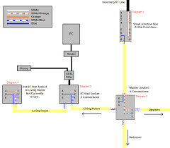 madasafish questions answers merged threads page 55 below is a diagram of how the wiring at home is