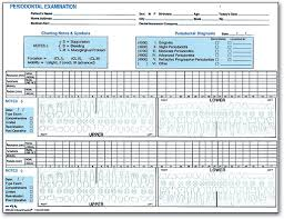 Dental Charting Symbols List Clinical Forms Make Dental Charting Easy Smartpractice Dental