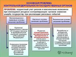 Презентация на тему Риск ориентированные подходы к планированию  6 ОСНОВНАЯ ПРОБЛЕМА КОНТРОЛЬНОЙ