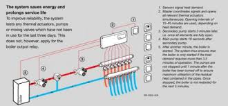 myson underfloor heating wiring diagram wiring diagrams wiring diagram underfloor heating