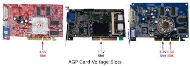 What Kind Of Expansion Slot Should You Use For Your Video Card