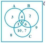 Venn Diagram Problems And Solutions A Venn Diagram Math Diagram For Grade Diagram Math Problems Venn