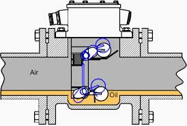 protecting oil type transformer with buchholz relay 24V Transformer Wiring Diagram insulating liquid loss in buchholz relay