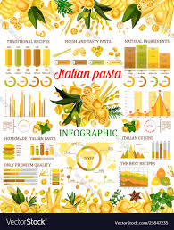 Spaghetti Number Chart Italian Pasta Infographic Graphs And Charts
