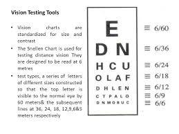 Eyesight Vision Chart Eyes Vision Eye Vision Chart 66