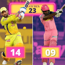 Csk looks to have gone back to their tried and trusted methods against punjab in last game with their pace off bowling methods but it was the deepak chahar brilliant spell of. Gjncyfodjooatm
