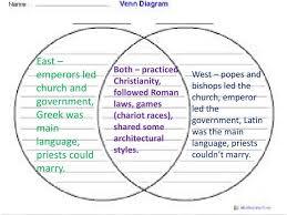 Venn Diagram Of Eastern Church And Western Church Ppt Do Now Powerpoint Presentation Id 4437796