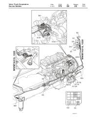 volvo fh12 engine diagram volvo wiring diagrams online