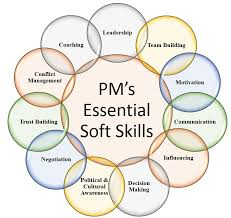 Project Manager's Essential Soft Skills | Project management ...
