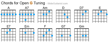 Guitar Open G Tuning Chord Chart Keith Richards Open G